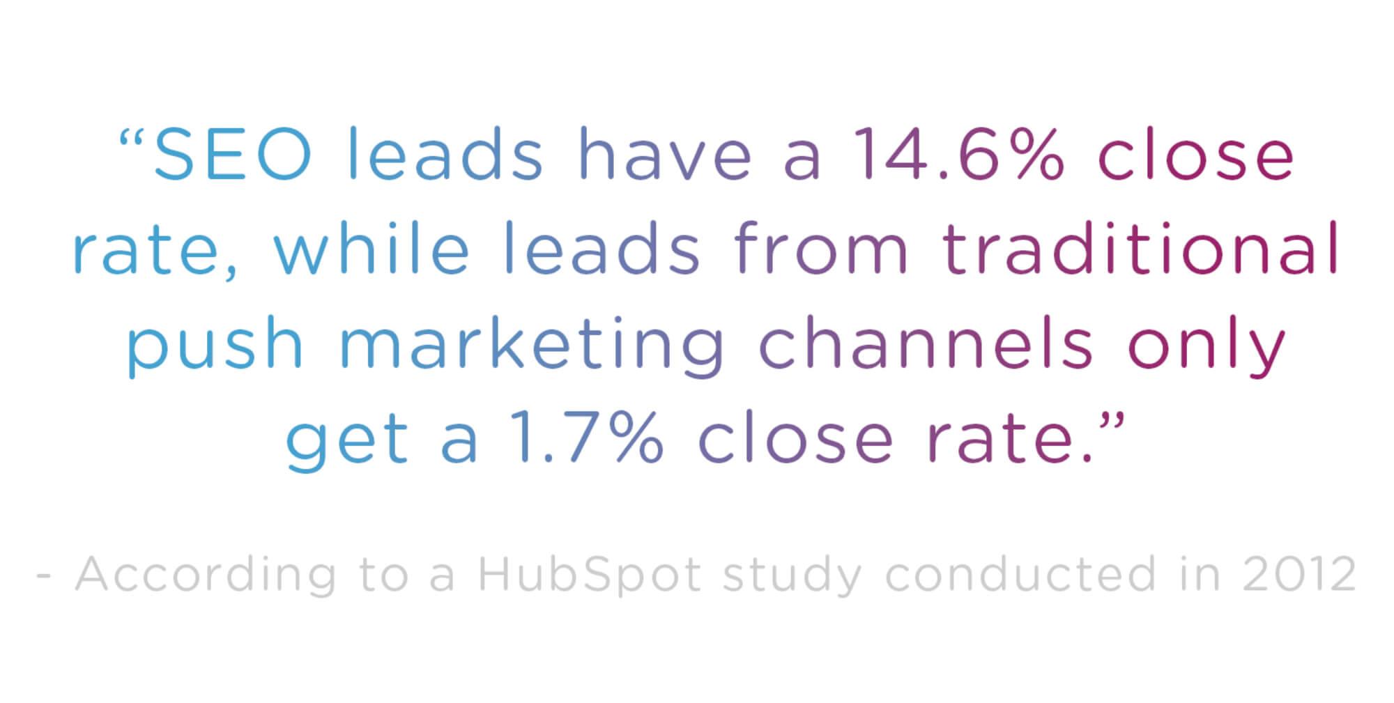 HubSpot Study